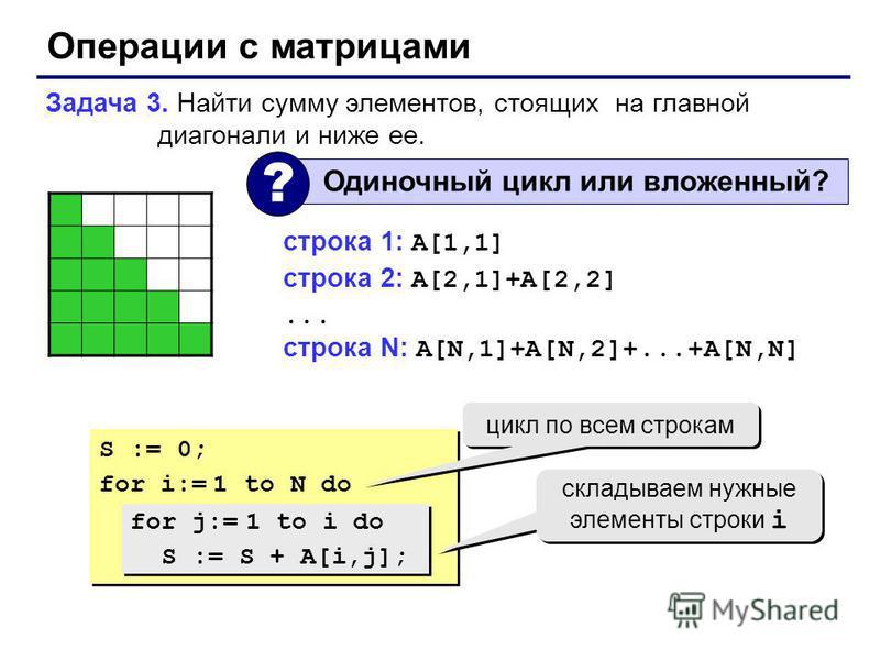 Операции с матрицами Задача 3. Найти сумму элементов, стоящих на главной диагонали и ниже ее. Одиночный цикл или вложенный? ? строка 1: A[1,1] строка 2: A[2,1]+A[2,2]... строка N: A[N,1]+A[N,2]+...+A[N,N] S := 0; for i:= 1 to N do S := 0; for i:= 1 t
