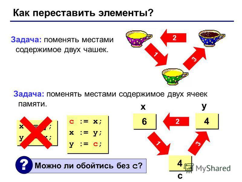 Как переставить элементы? 2 3 1 Задача: поменять местами содержимое двух чашек. Задача: поменять местами содержимое двух ячеек памяти. 4 4 6 6 ? ? 4 4 6 6 4 4 x y c c := x; x := y; y := c; c := x; x := y; y := c; x := y; y := x; x := y; y := x; 3 2 1