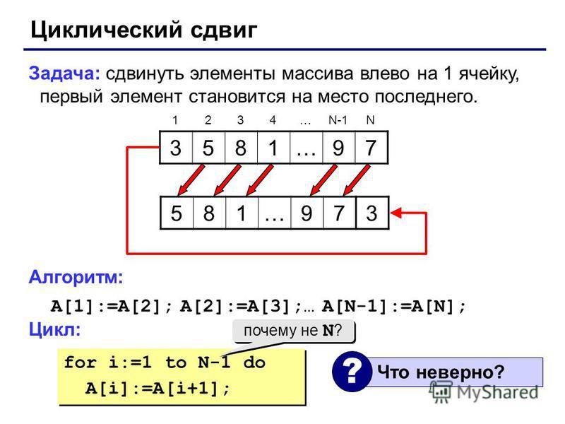 Циклический сдвиг Задача: сдвинуть элементы массива влево на 1 ячейку, первый элемент становится на место последнего. Алгоритм: A[1]:=A[2]; A[2]:=A[3];… A[N-1]:=A[N]; Цикл: 3581…97 1234…N-1N 581…973 for i:=1 to N-1 do A[i]:=A[i+1]; for i:=1 to N-1 do