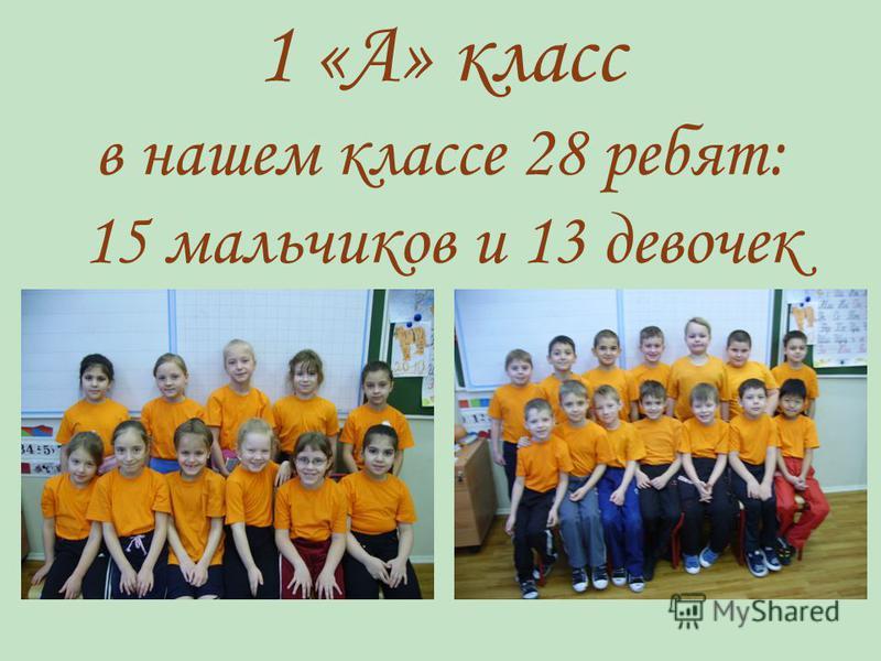 1 «А» класс в нашем классе 28 ребят: 15 мальчиков и 13 девочек