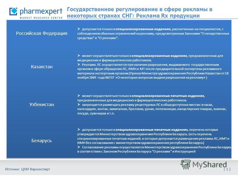 Государственное регулирование в сфере рекламы в некоторых странах СНГ: Реклама Rx продукции | 1 | Источник: ЦМИ Фармэксперт