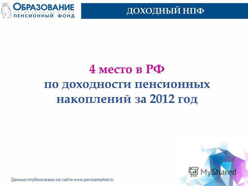 ДОХОДНЫЙ НПФ 4 место в РФ по доходности пенсионных накоплений за 2012 год Данные опубликованы на сайте www.pensiamarket.ru