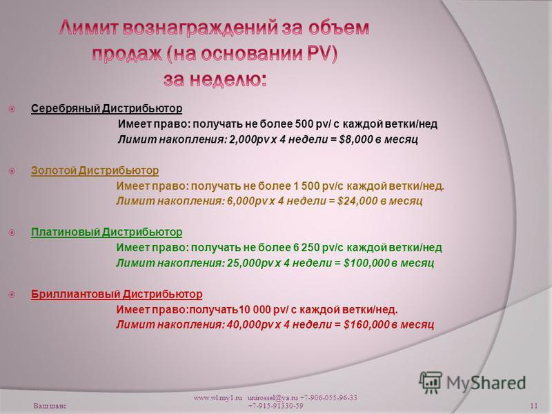 Ваш шанс www.wl.my1. ru unirossel@ya.ru +7-906-055-96-33 +7-915-91330-5911 Серебряный Дистрибьютор Имеет право: получать не более 500 pv/ с каждой ветки/нед Лимит накопления: 2,000pv x 4 недели = $8,000 в месяц Золотой Дистрибьютор Имеет право: получ