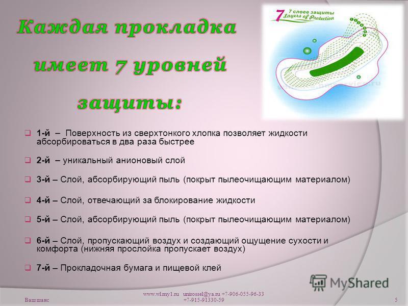 Ваш шанс www.wl.my1. ru unirossel@ya.ru +7-906-055-96-33 +7-915-91330-595 1-й – Поверхность из сверхтонкого хлопка позволяет жидкости абсорбироваться в два раза быстрее 2-й – уникальный анионовый слой 3-й – Слой, абсорбирующий пыль (покрыт пылеочищаю
