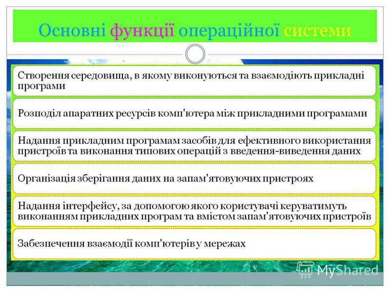 Основні функції операційної системи