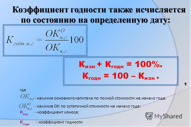 Коэффициент годности также исчисляется по состоянию на определенную дату:, где - наличие основного капитала по полной стоимости на начало года; - наличие OK по остаточной стоимости на начало года; К изн - коэффициент износа; К годн - коэффициент годн