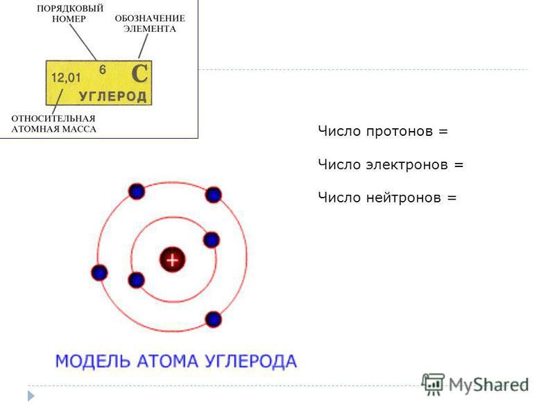 Число протонов = Число электронов = Число нейтронов =