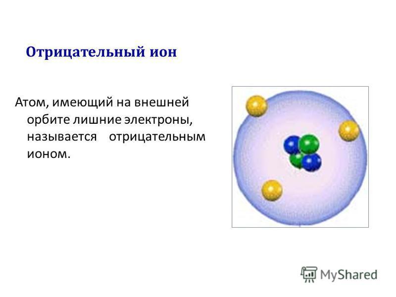 Отрицательный ион Атом, имеющий на внешней орбите лишние электроны, называется отрицательным ионом.
