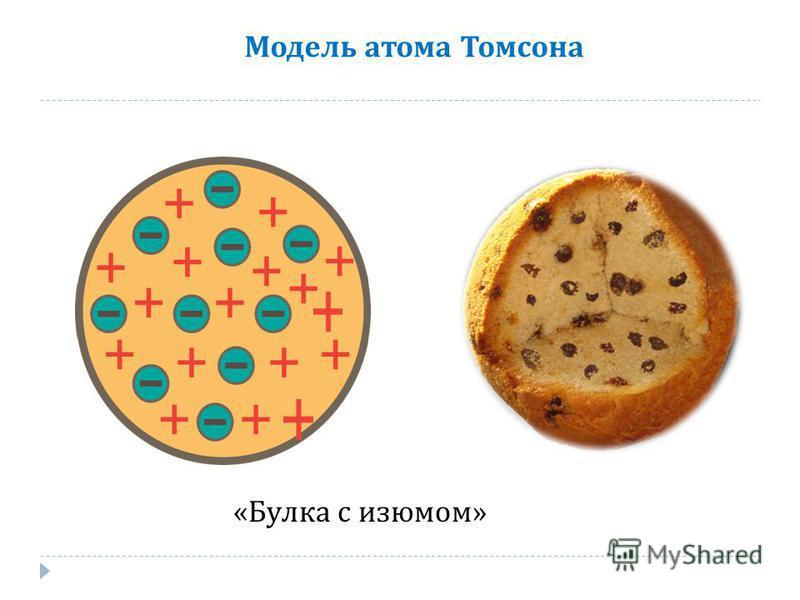 Модель атома Томсона « Булка с изюмом »