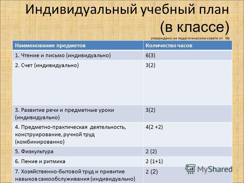 Индивидуальный учебный план (в классе) утверждено на педагогическом совете от согласовано с родителями________________ Наименование предметов Количество часов 1. Чтение и письмо (индивидуально)6(3) 2. Счет (индивидуально)3(2) 3. Развитие речи и предм