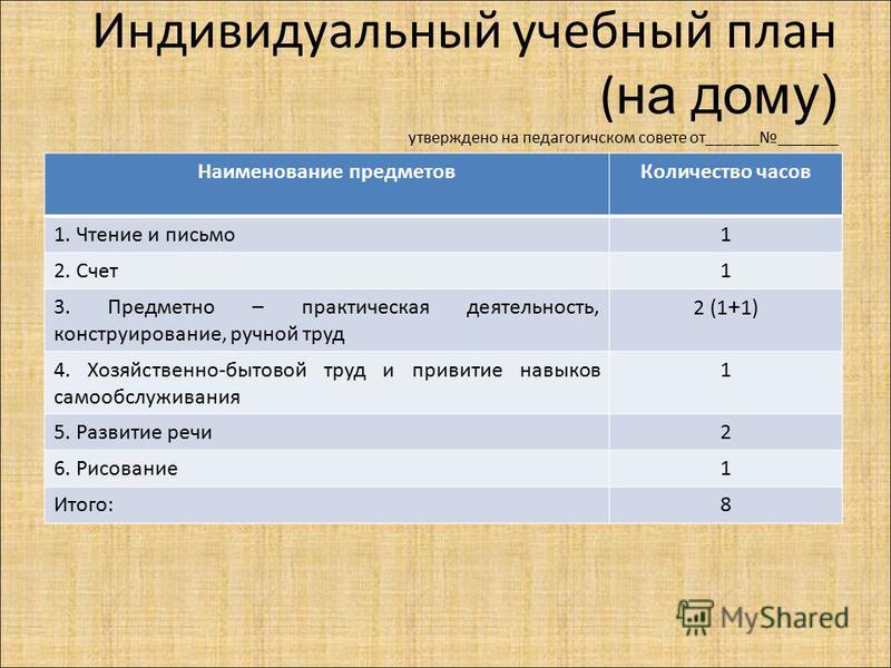 Индивидуальный учебный план ( на дому) утверждено на педагогическом совете от_____________ согласовано с родителями __________________________ Наименование предметов Количество часов 1. Чтение и письмо 1 2. Счет 1 3. Предметно – практическая деятельн