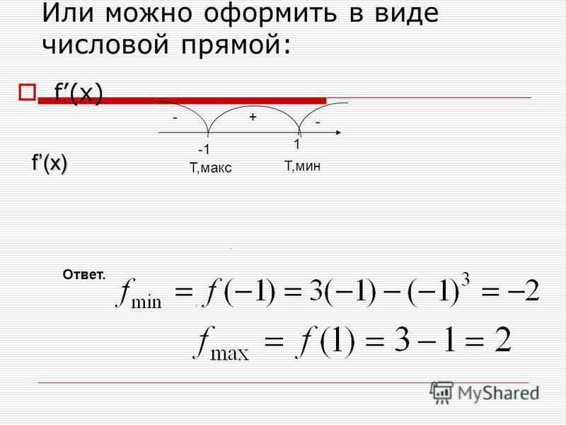 Или можно оформить в виде числовой прямой: f(x) - - + 1 Т,макс Т,мин,. Ответ.