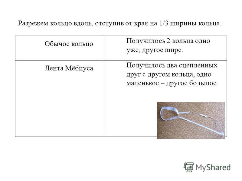 Обычое кольцо Получилось 2 кольца одно уже, другое шире. Лента Мёбиуса Получилось два сцепленных друг с другом кольца, одно маленькое – другое большое. Разрежем кольцо вдоль, отступив от края на 1/3 ширины кольца.