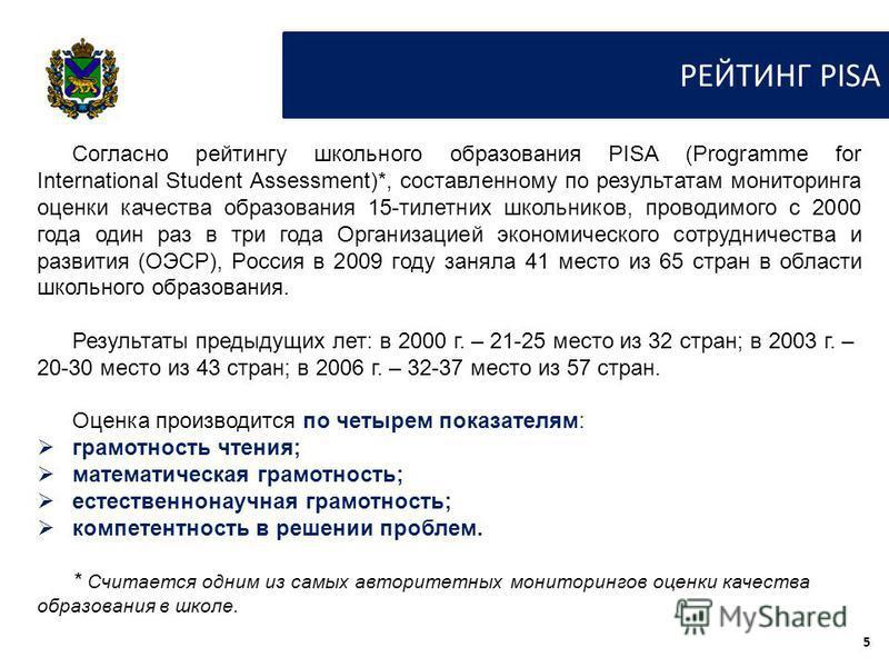 РЕЙТИНГ PISA Согласно рейтингу школьного образования PISA (Programme for International Student Assessment)*, составленному по результатам мониторинга оценки качества образования 15-тилетних школьников, проводимого с 2000 года один раз в три года Орга