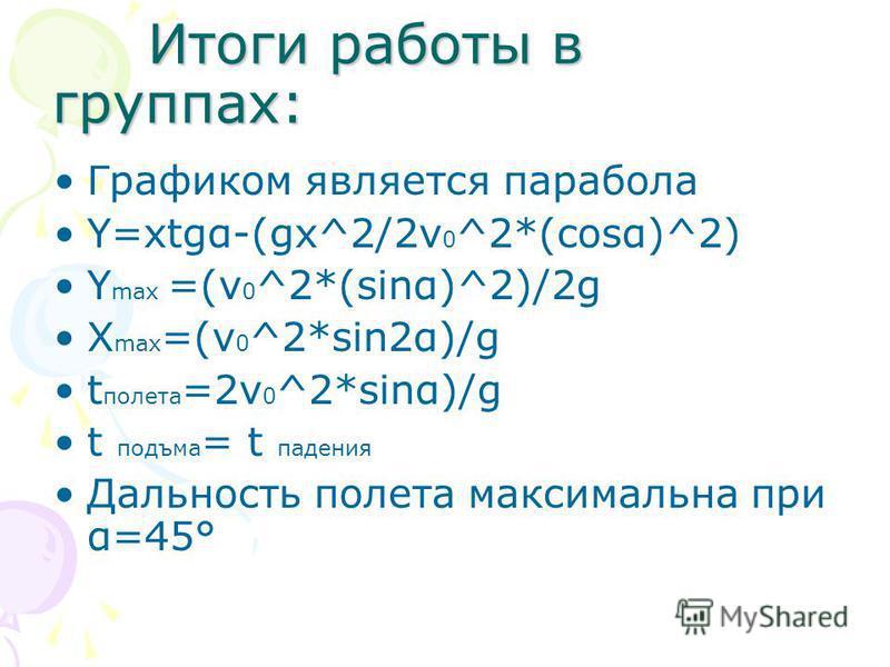 Итоги работы в группах: Итоги работы в группах: Графиком является парабола Y=xtgα-(gx^2/2v 0 ^2*(cosα)^2) Y max =(v 0 ^2*(sinα)^2)/2g X max =(v 0 ^2*sin2α)/g t полета =2v 0 ^2*sinα)/g t подъема = t падения Дальность полета максимальна при α=45°