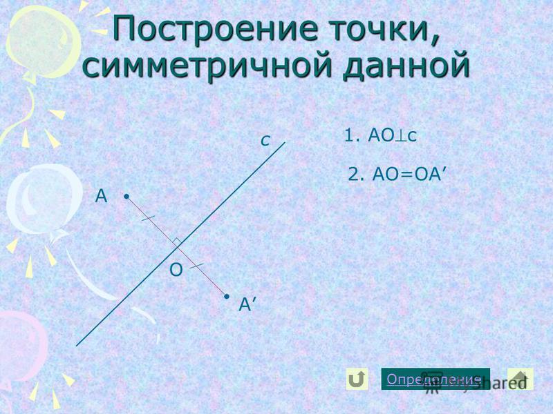 Построение точки, симметричной данной А с А Определение 1. АОс О 2. АО=ОА
