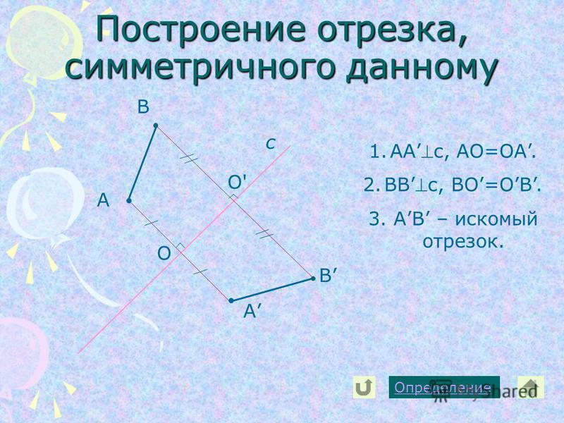 Построение отрезка, симметричного данному А с А В В Определение O O' 1.ААс, АО=ОА. 2.ВВс, ВО=ОВ. 3. АВ – искомый отрезок.