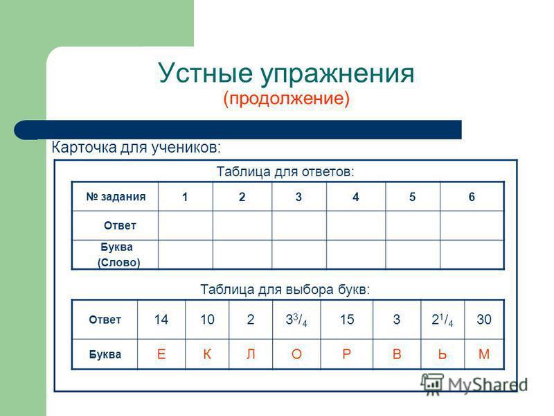 Устные упражнения (продолжение) Карточка для учеников: Таблица для ответов: Таблица для выбора букв: задания 123456 Ответ Буква (Слово) Ответ 1410233/433/4 15321/421/4 30 Буква ЕКЛОРВЬМ