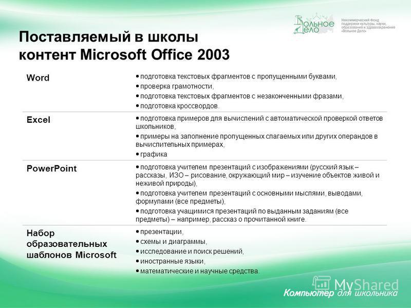 Поставляемый в школы контент Microsoft Office 2003 Word подготовка текстовых фрагментов с пропущенными буквами, проверка грамотности, подготовка текстовых фрагментов с незаконченными фразами, подготовка кроссвордов. Excel подготовка примеров для вычи