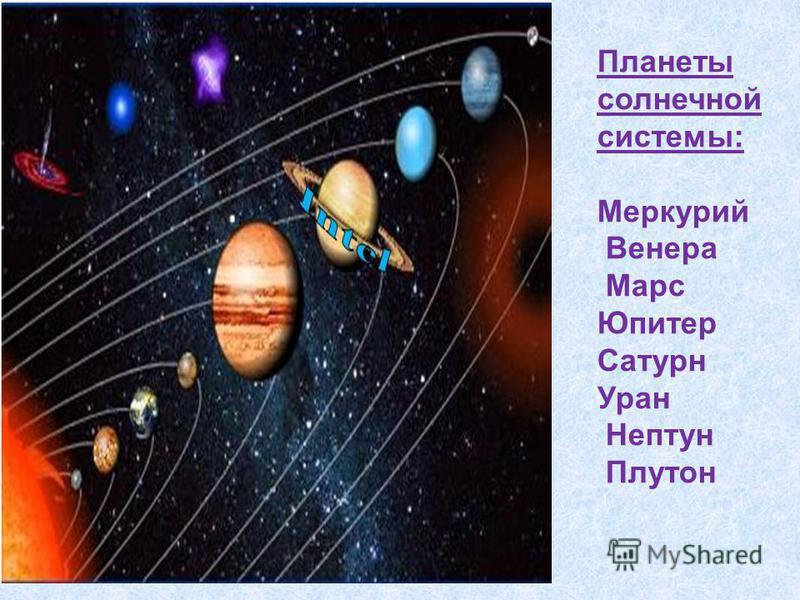 Планеты солнечной системы: Меркурий Венера Марс Юпитер Сатурн Уран Нептун Плутон