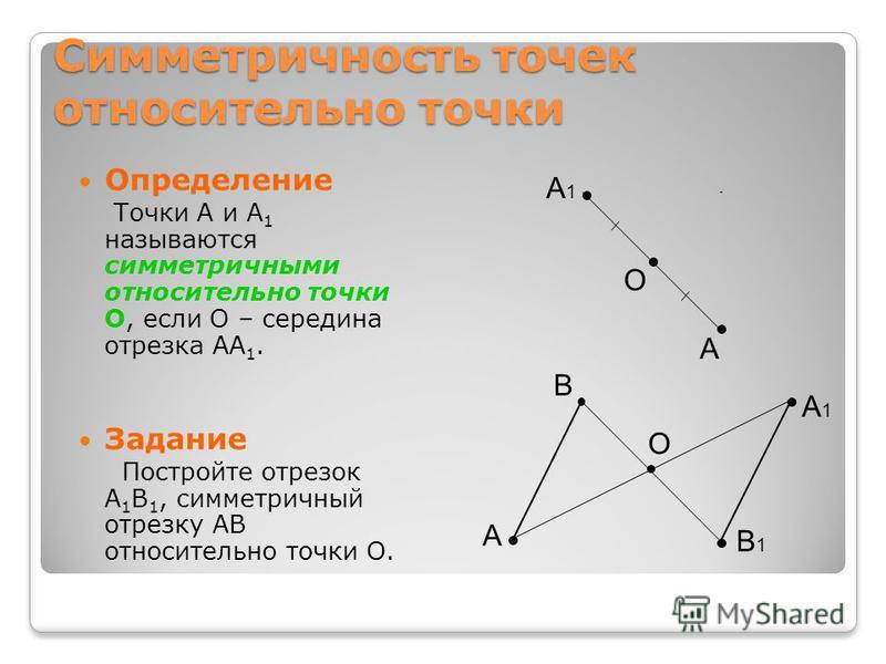Симметричность точек относительно точки Определение Точки A и A 1 называются симметричными относительно точки О, если О – середина отрезка AA 1. Задание Постройте отрезок A 1 B 1, симметричный отрезку AB относительно точки О. A B B1B1 O A O A1A1 A1A1