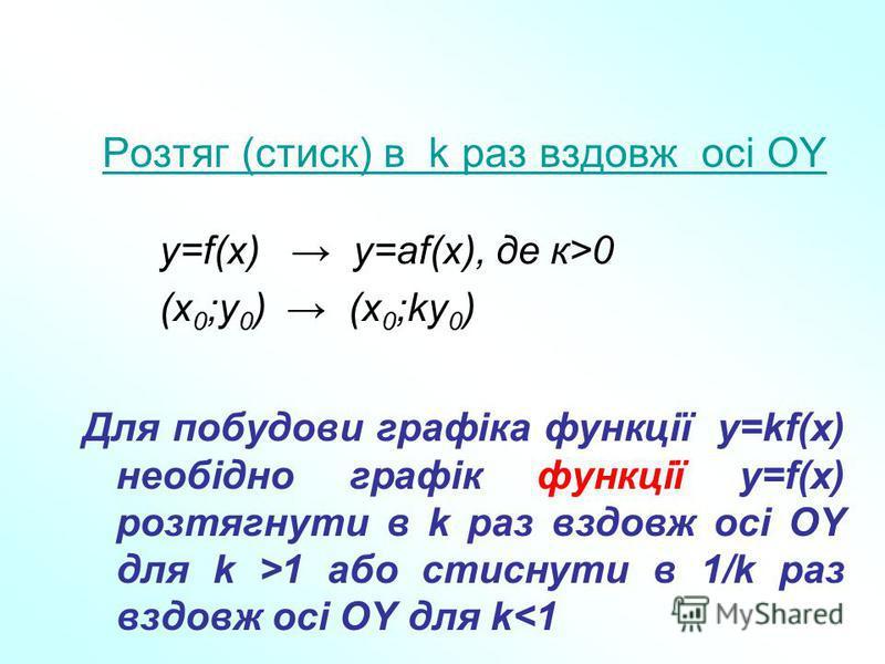 Розтяг (стиск) в k раз вздовж осі OY y=f(x) y=аf(x), де к>0 (x 0 ;y 0 ) (x 0 ;ky 0 ) Для побудови графіка функції y=kf(x) необідно графік функції y=f(x) розтягнути в k раз вздовж осі ОY для k >1 або стиснути в 1/k раз вздовж осі OY для k<1