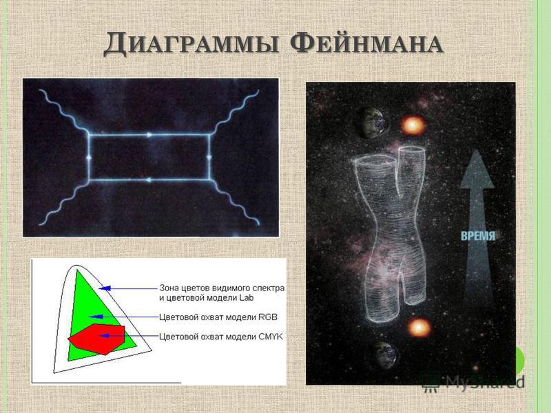 Д ИАГРАММЫ Ф ЕЙНМАНА