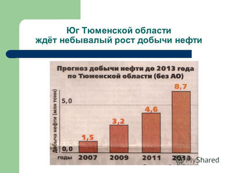 Юг Тюменской области ждёт небывалый рост добычи нефти