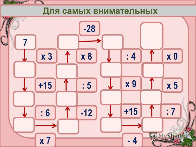 Для самых внимательных 7 х 3 36 +15 21 6 : 6 42 30 6 4820 : 5 -12 х 7 5 45 6056 : 4 -28 х 8 8 40 0 х 9 +15 х 0 - 4 : 7 х 5