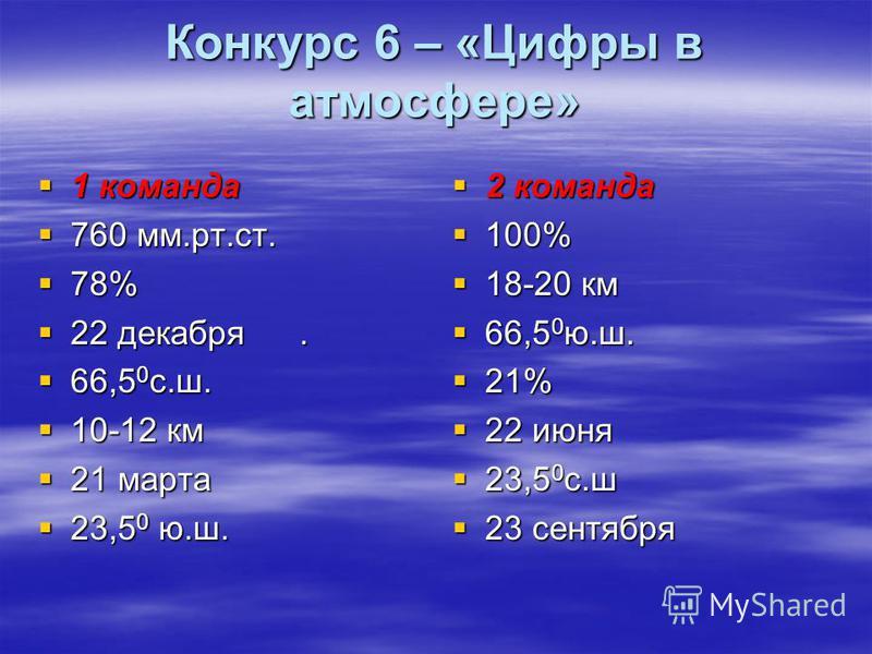 Конкурс 6 – «Цифры в атмосфере» 1 команда 1 команда 760 мм.рт.ст. 760 мм.рт.ст. 78% 78% 22 декабря. 22 декабря. 66,5 0 с.ш. 66,5 0 с.ш. 10-12 км 10-12 км 21 марта 21 марта 23,5 0 ю.ш. 23,5 0 ю.ш. 2 команда 2 команда 100% 100% 18-20 км 18-20 км 66,5 0