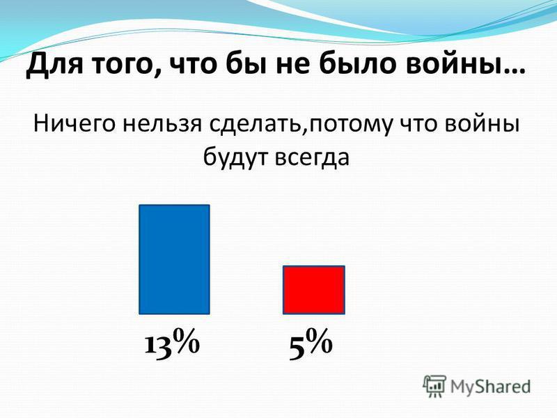 Для того, что бы не было войны… Ничего нельзя сделать,потому что войны будут всегда 13%5%