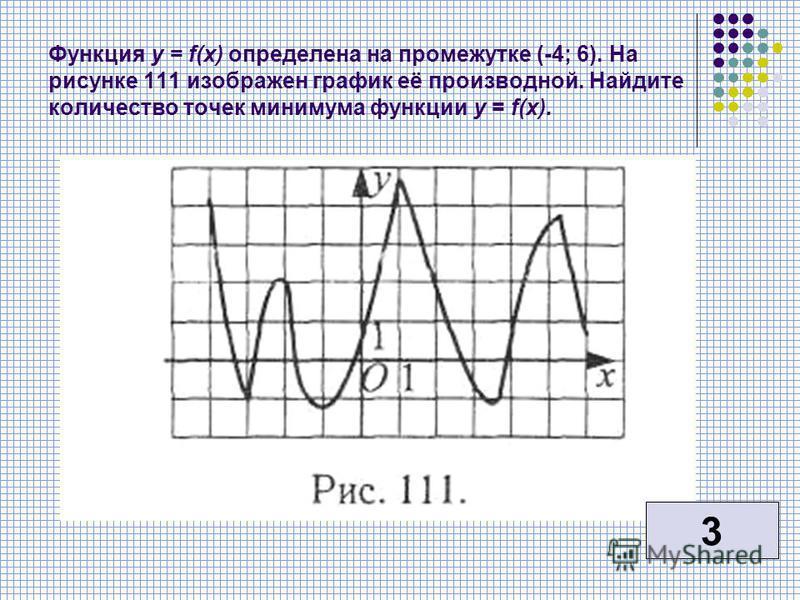 Функция у = f(x) определена на промежутке (-4; 6). На рисунке 111 изображен график её производной. Найдите количество точек минимума функции у = f(x). 3