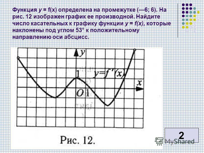 Функция у = f(x) определена на промежутке (6; 6). На рис. 12 изображен график ее производной. Найдите число касательных к графику функции у = f(x), которые наклонены под углом 53° к положительному направлению оси абсцисс. 2
