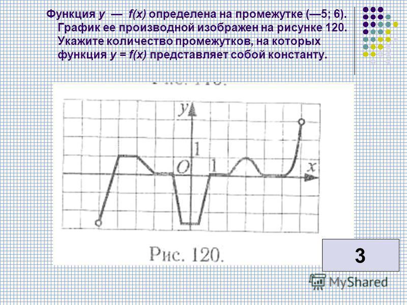 Функция у f(x) определена на промежутке (5; 6). График ее производной изображен на рисунке 120. Укажите количество промежутков, на которых функция у = f(x) представляет собой константу. 3