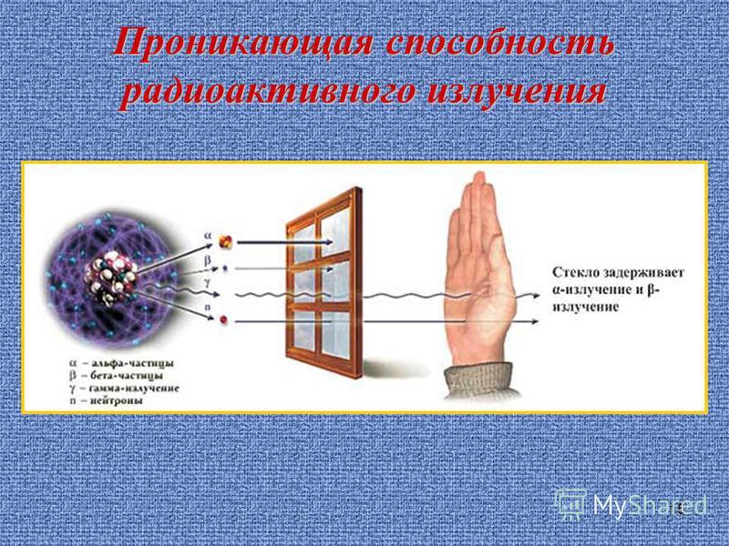 15 Проникающая способность радиоактивного излучения