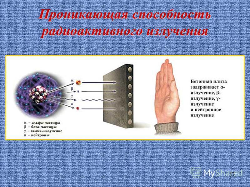 17 Проникающая способность радиоактивного излучения