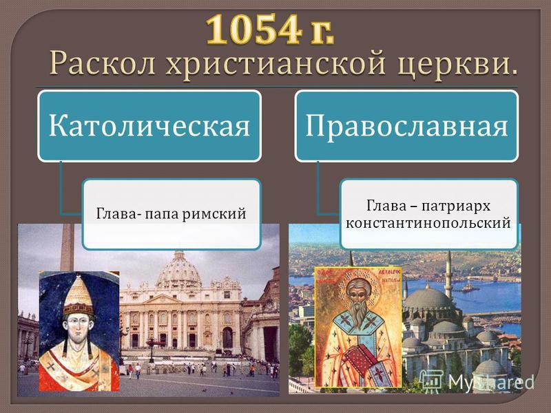 Католическая Глава - папа римский Православная Глава – патриарх константинопольский