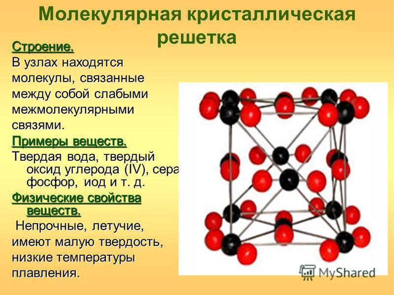Молекулярная кристаллическая решетка Строение. В узлах находятся молекулы, связанные между собой слабыми межмолекулярнымисвязями. Примеры веществ. Твердая вода, твердый оксид углерода (IV), сера, фосфор, иод и т. д. Физические свойства веществ. Непро