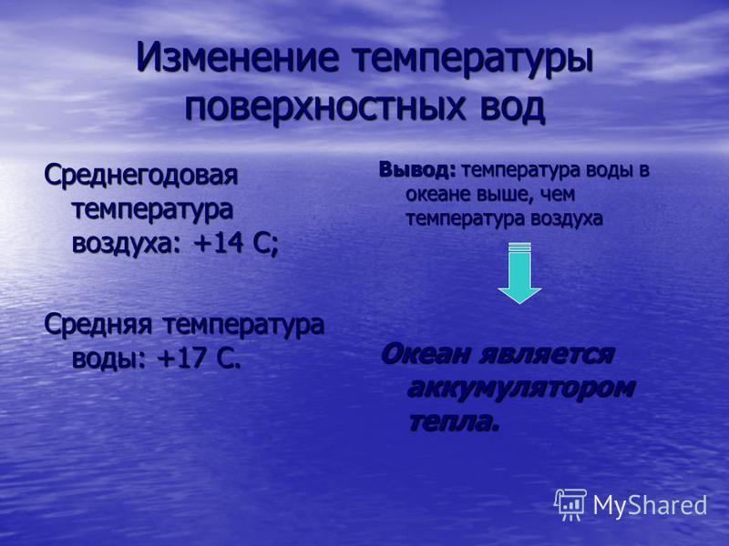 Изменение температуры поверхностных вод Среднегодовая температура воздуха: +14 С; Средняя температура воды: +17 С. Вывод: температура воды в океане выше, чем температура воздуха Океан является аккумулятором тепла.
