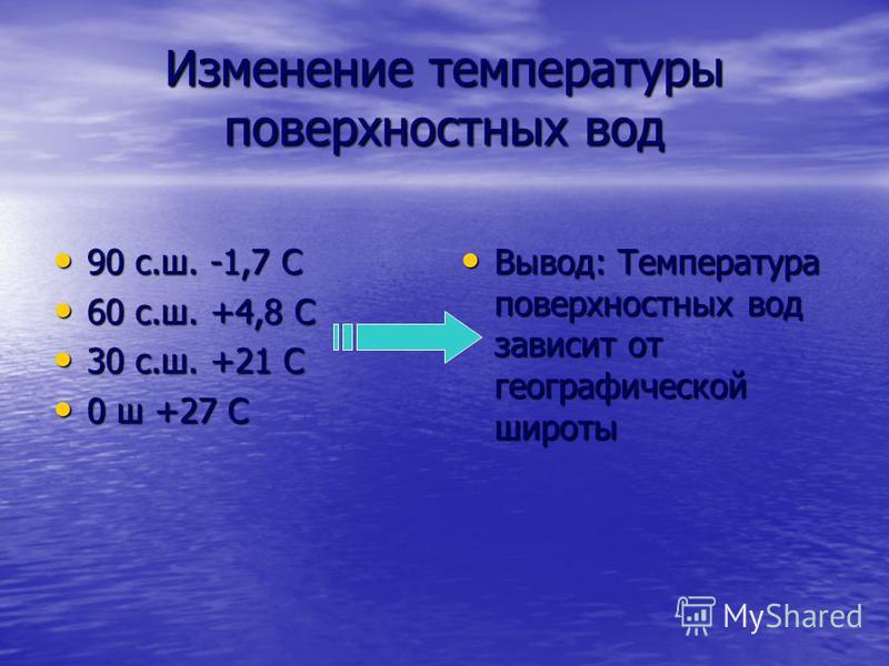 Изменение температуры поверхностных вод 90 с.ш. -1,7 С 60 с.ш. +4,8 С 30 с.ш. +21 С 0 ш +27 С Вывод: Температура поверхностных вод зависит от географической широты Вывод: Температура поверхностных вод зависит от географической широты