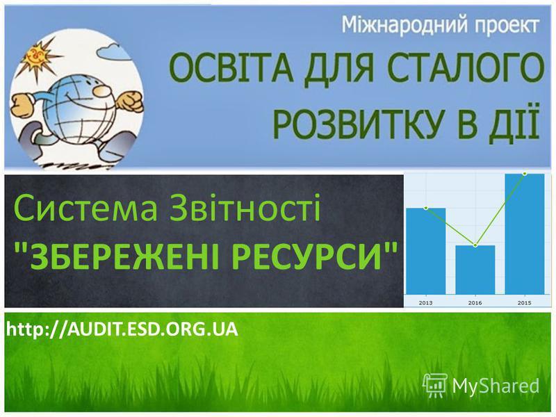 Система Звітності ЗБЕРЕЖЕНІ РЕСУРСИ http://AUDIT.ESD.ORG.UA