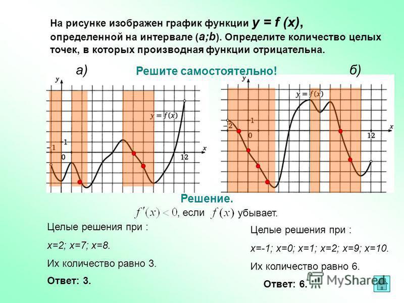 На рисунке изображен график функции y = f (x), определенной на интервале ( a;b ). Определите количество целых точек, в которых производная функции отрицательна. Решите самостоятельно! a)б)б) Решение., если убывает. Целые решения при : х=2; х=7; х=8.