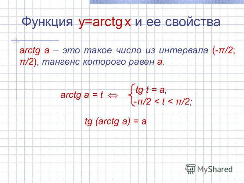 Функция y=arctg x и ее свойства arctg а – это такое число из интервала (-π/2; π/2), тангенс которого равен а. tg t = а, -π/2 < t < π/2; arctg а = t tg (arctg a) = a