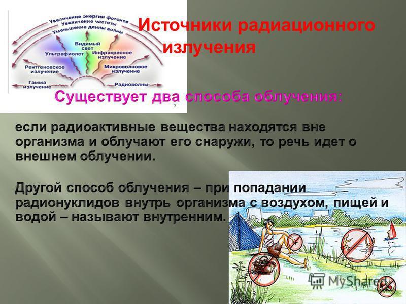 Источники радоационного излучения