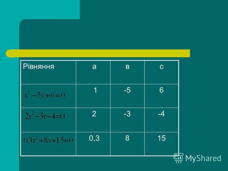 Рівняння авс 1-56 2-3-4 0,3815