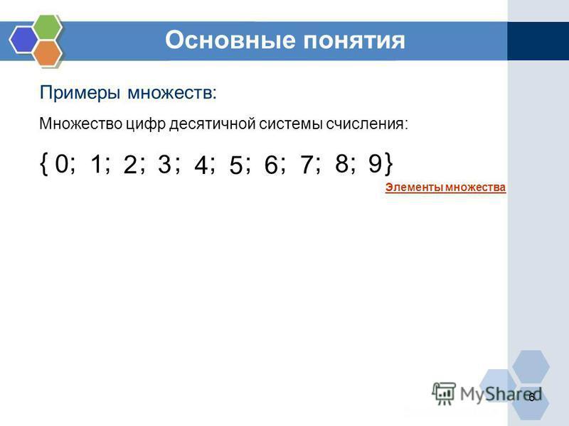 Основные понятия Множество цифр десятичной системы счисления: { ; ; ; ; ; ; ; ; ; } 0 1 2 3 4 5 6 7 89 Примеры множеств: Элементы множества Множество всех двузначных чисел: { ; ; ; ; ; } 10 11 12 98 99 Элементы множества … Множество всех четных чисел
