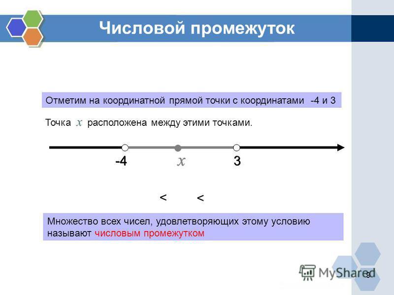 Числовой промежуток -43 х 3 х < < Отметим на координатной прямой точки с координатами -4 и 3 Точка х расположена между этими точками. Множество всех чисел, удовлетворяющих этому условию называют числовым промежутком 9