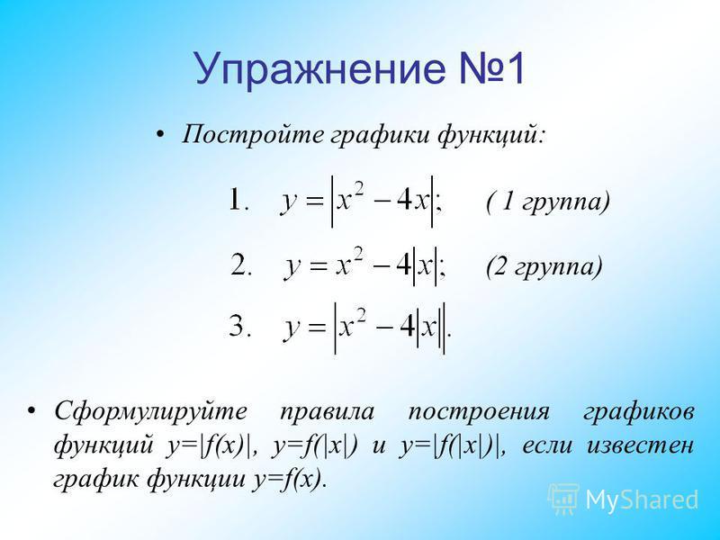 Упражнение 1 Постройте графики функций: Сформулируйте правила построения графиков функций y=|f(x)|, y=f(|x|) и y=|f(|x|)|, если известен график функции y=f(x). ( 1 группа) (2 группа)