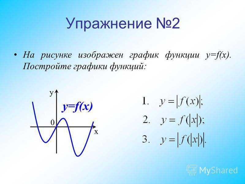Упражнение 2 На рисунке изображен график функции y=f(x). Постройте графики функций: x y 0 y=f(x)
