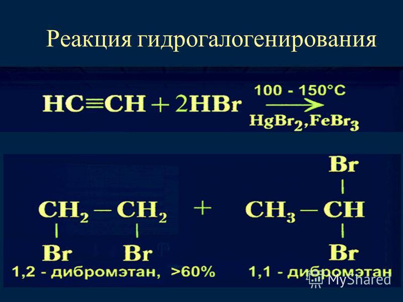 Реакция гидрогалогенирования